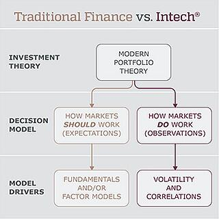 Intech_Traditional_vs_Intech_063017.jpg