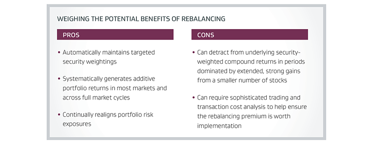 Weighing the Potential Benefits of Rebalancing