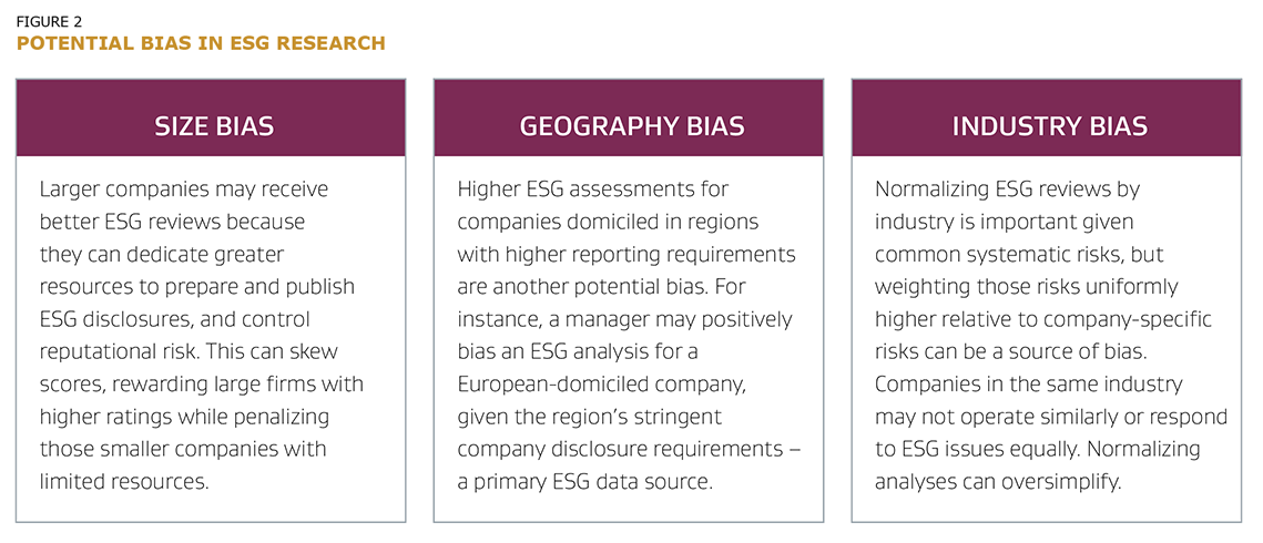 potential bias in ESG research